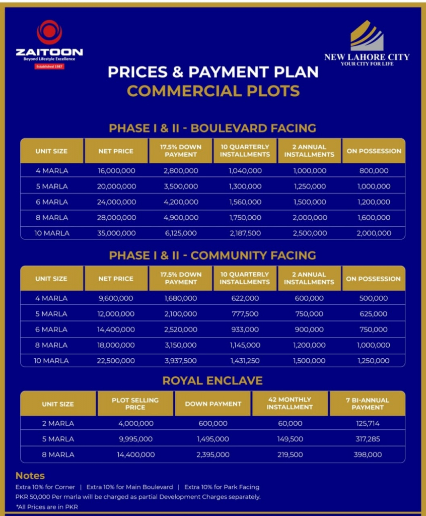 Commercial plots New lahore city